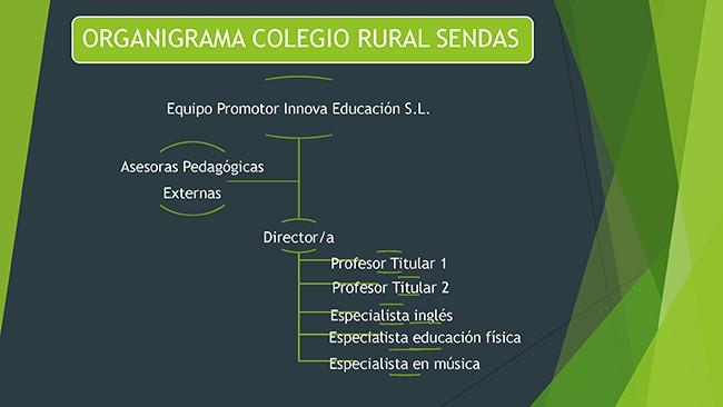 Colegio Rural Sendas Salamanca